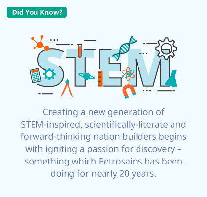 STEM Did You Know